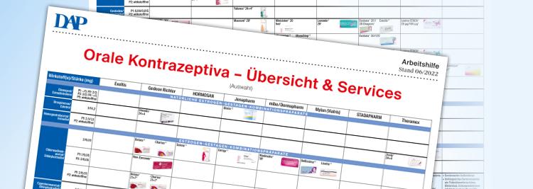 PharmaWiki - Orale Kontrazeptiva